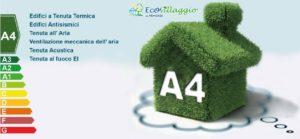 caratteristiche case classe A4