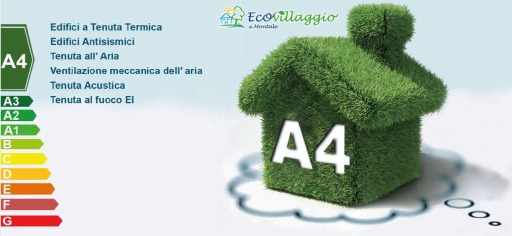 Caratteristiche case classe A in Ecovillaggio