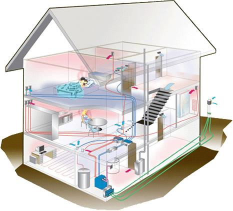 Ventilazione Meccanica Controllata Casa Passiva