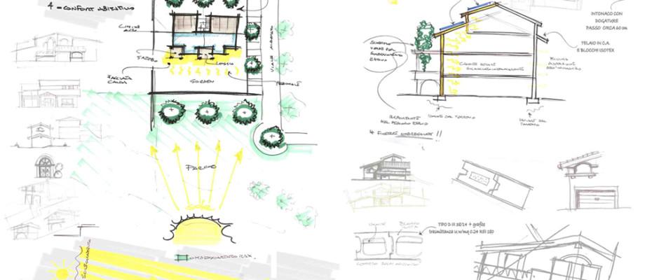 Dal progetto al Costruito