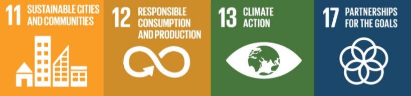 SDGs Ecovillaggio Montale